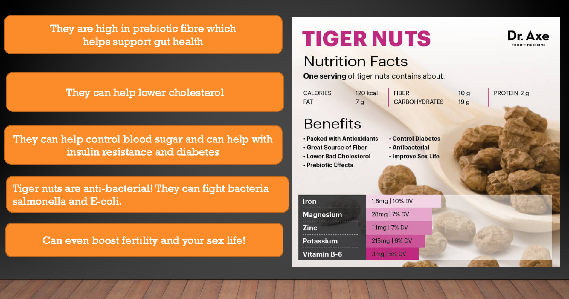 Nutrition Facts The Tiger Nut Company Uk Chufa Tigernut Supplier